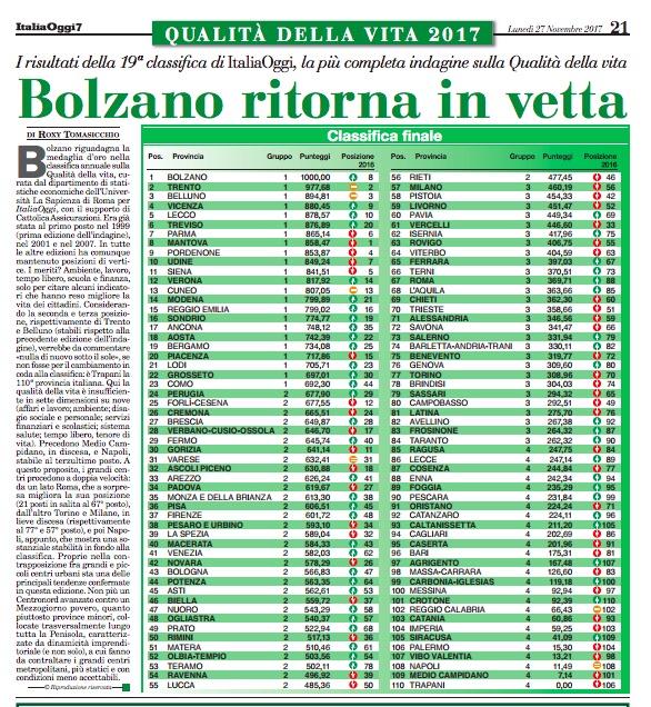 Parma settima per qualit della vita secondo lo studio for Classifica qualita della vita 2018